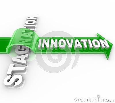 更改创新quo停滞状态与