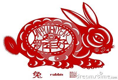 Rabbit year