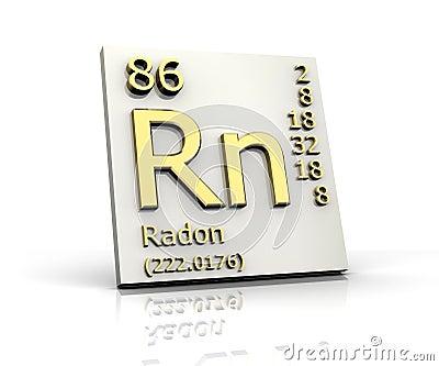 radon business plan