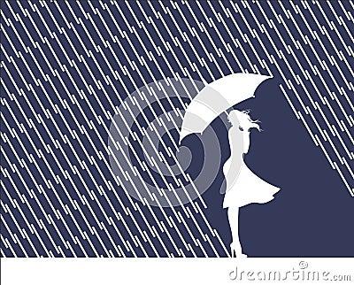 Rain and mind