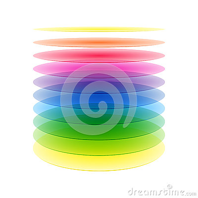 Rainbow cylinder layers