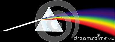 Rainbow Dispersion Prism