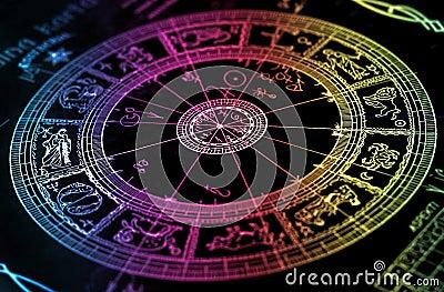 Rainbow horoscope wheel chart