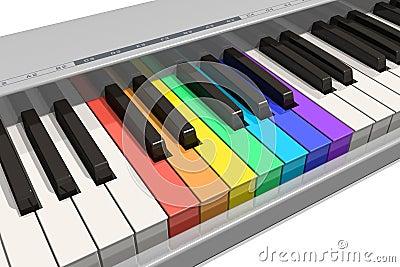 Rainbow piano keyboard