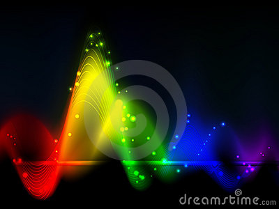 Rainbow  wave fluctuations