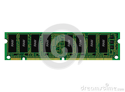 RAM circuit board,PCB