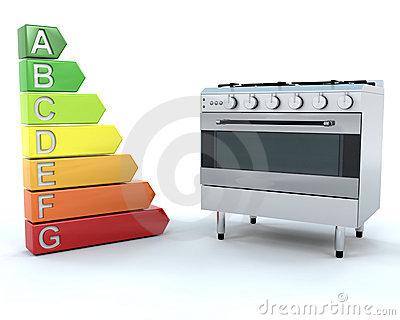 Range Oven and Energy Ratings
