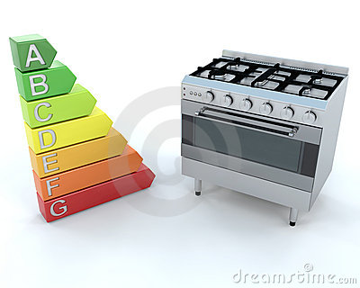 Range Oven and Energy Ratings