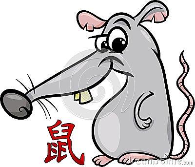 Rat chinese zodiac horoscope sign