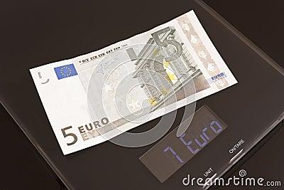 Rate meter, euro prosperity