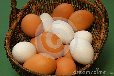 Raw eggs in a basket