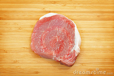 Raw pork chops