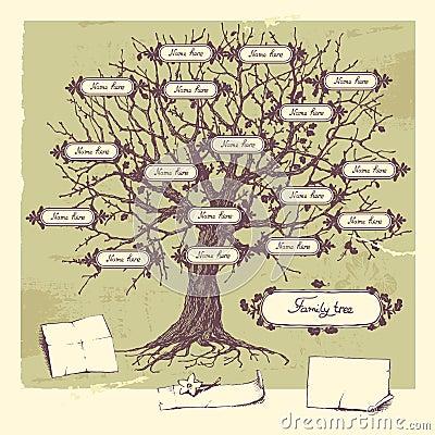 Árbol de familia.