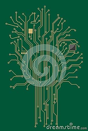 Árbol de la placa madre del ordenador