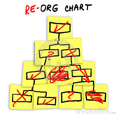 Re-Organization Chart Drawn on Sticky Notes