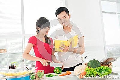 Reading recipe