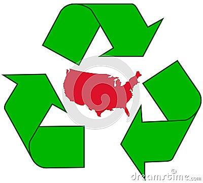 Reciclaje de los E.E.U.U.
