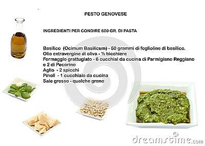 Recipe basil sauce