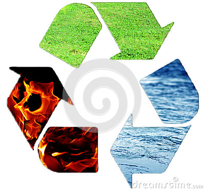 Free Recycle Concept Royalty Free Stock Images - 49415909