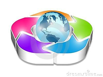 Recycle icon with globe
