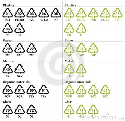 Recycle symbols with codes