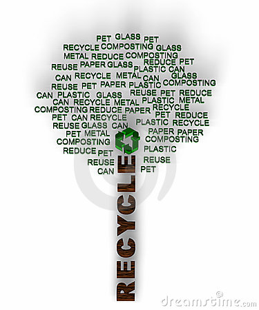 Recycle words related