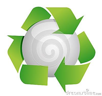 Recycleer gebied