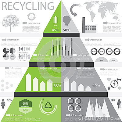 Recycling info graphic