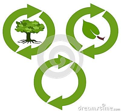 Recycling signs symbols