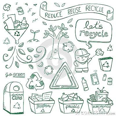 Recyclingskrabbels