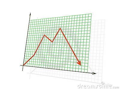 The red 3d diagram showing losses