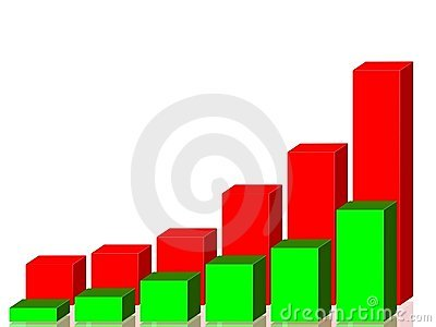 Red and Green Bar Graph