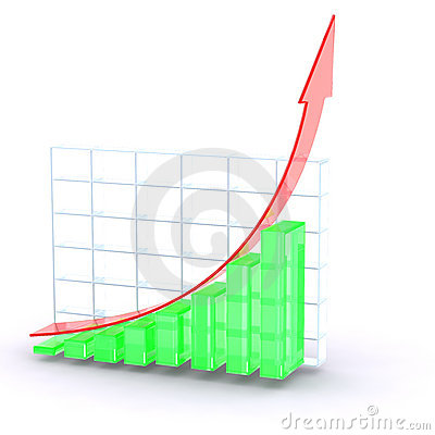 Red Green Growth Graph