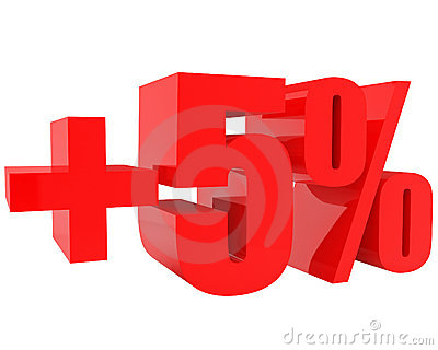 Red plus five percents 3d text isolated