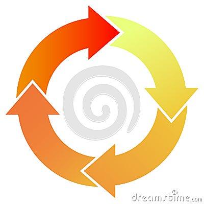 Red Process Arrows