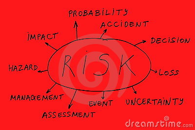 Red risk abstract