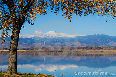 Reflections of Longs Peak