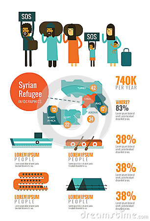 Syrian Refugees Infographic Stock Vector - Image: 62332738