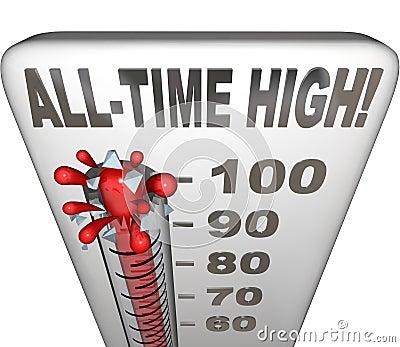 Rekordowa wysokość Dokumentacyjnego łamacza termometru upału Gorący wynik