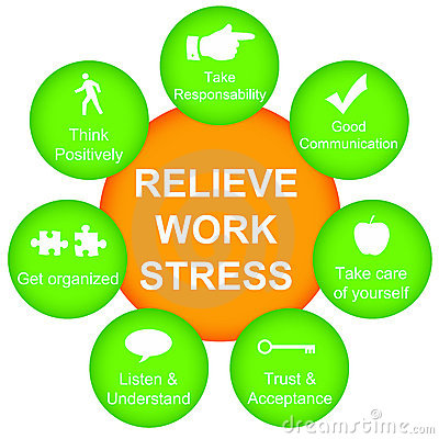 Relieve work stress