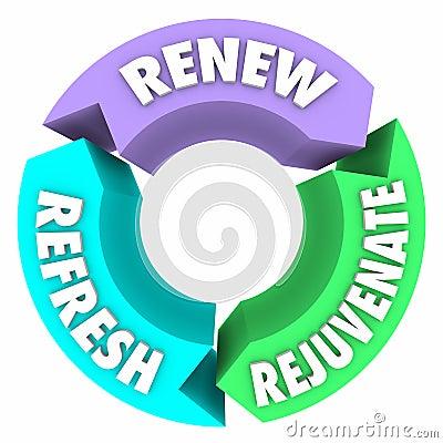 Free Renew Refresh Rejuvenate Words New Change Better Improvement Stock Photography - 44341832