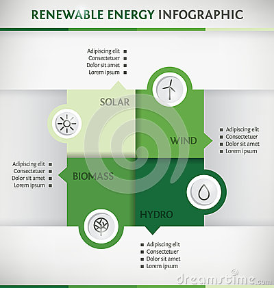 Business plan template for renewable energy