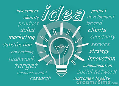 Concept of business plan
