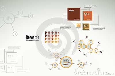 Research infographics for business