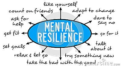 Develop mind power techniques picture 21