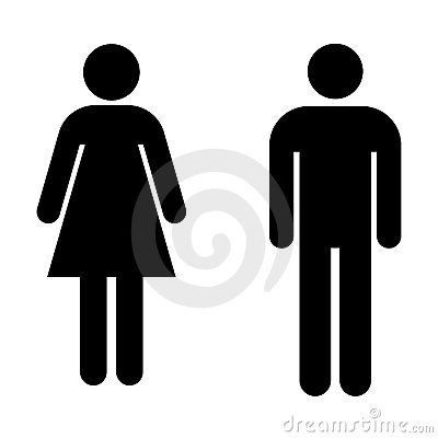 Restroom signs vector