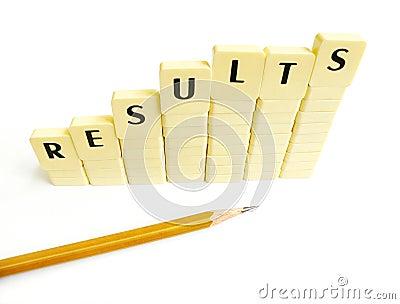 Results increase graph concept
