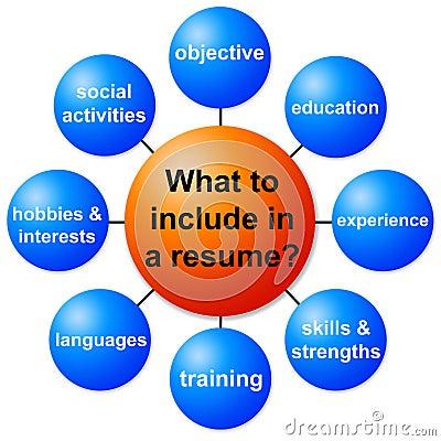 Resume information
