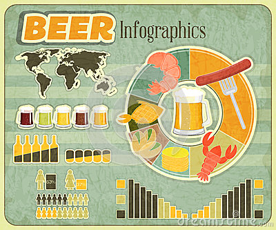Retro Infographics Design - Beer icons, Snack