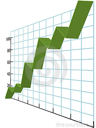 Ribbon charts high growth business data graph